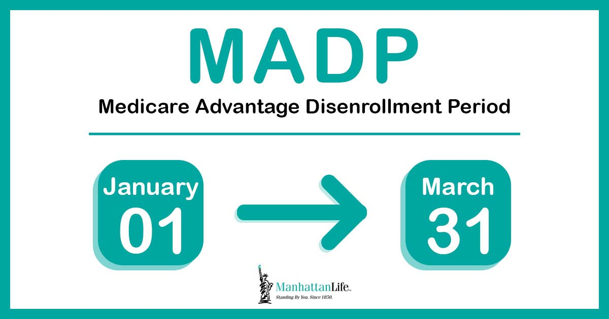 medicare advantage disenrollment calendar dates