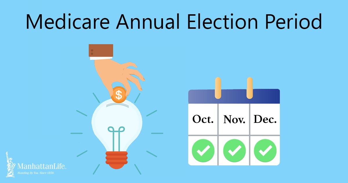 medicare annual election period calendar month