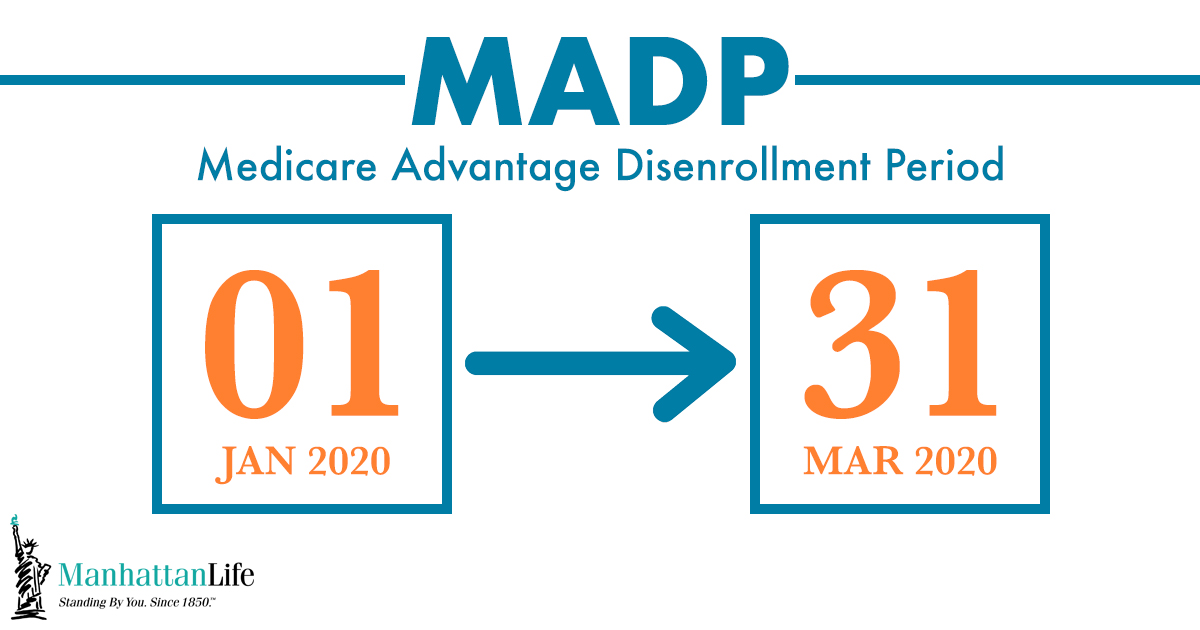 The Medicare Advantage Disenrollment Period - What Can You Do?